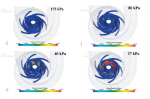 Figure 3: Vapor fraction contours on the impeller showing cavitation at various inlet total pressure values